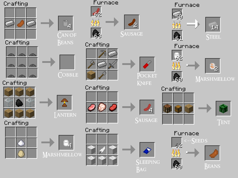 Crafting Items List Minecraft