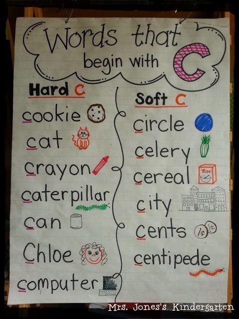 Hard C Soft Anchor Chart From Mrs Jones S Kindergarten
