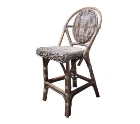 These Rattan-Frame Counterstools Are An Iconic Part Of The ...