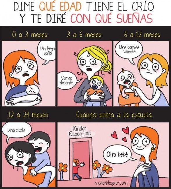 ¡Ja! La locura de la maternidad en 15 caricaturas | Blog de BabyCenter  Ilustración: ©Moderbloguer