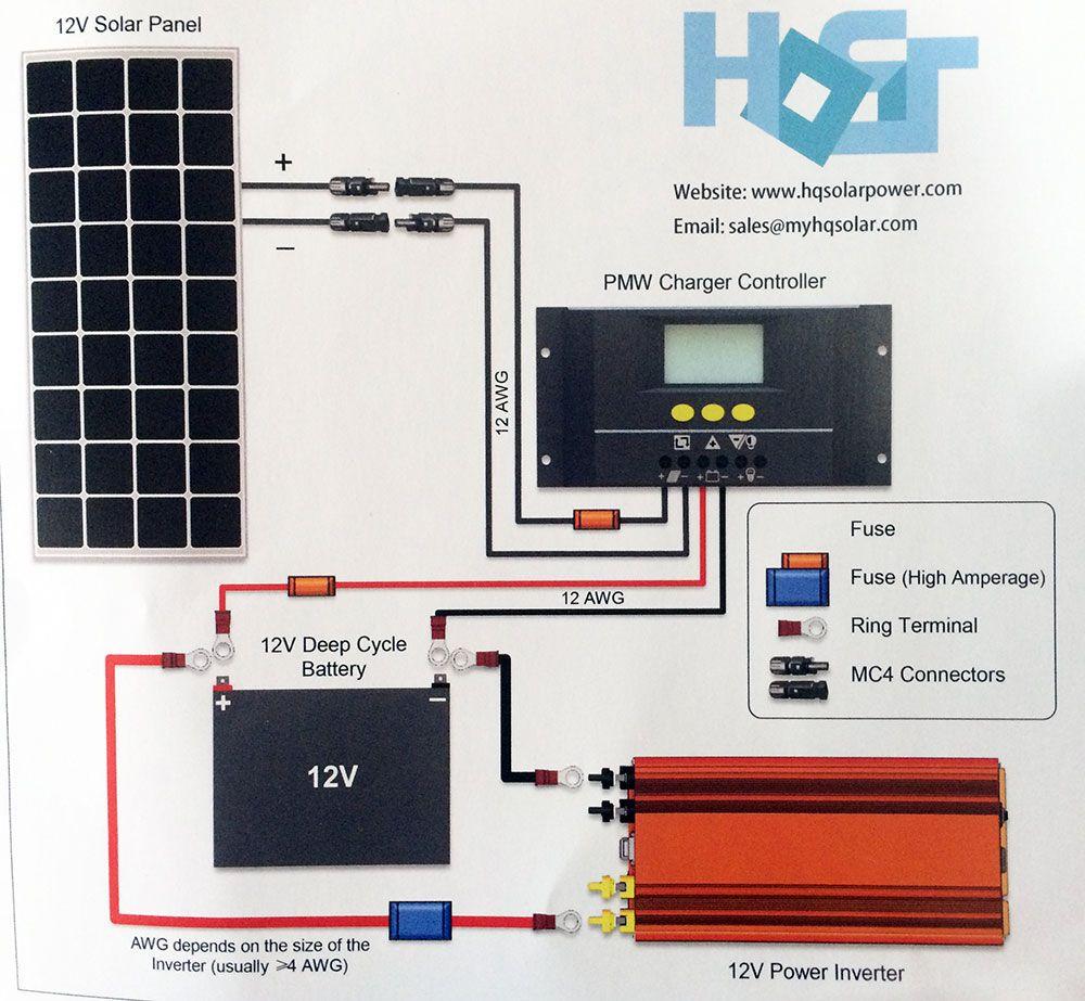 Rv diagram solar wiring diagram camping r v wiring outdoors energia solar casa rodante kombi 1g 1000923 cheapraybanclubmaster Gallery