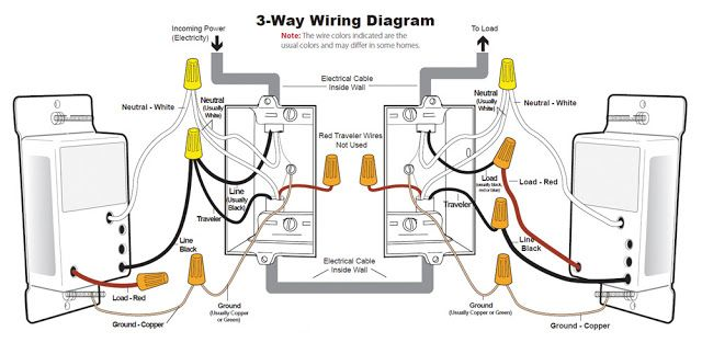 3 Ways Dimmer Switch Wiring Diagram Basic 3-Way Dimmers Switches A 3 ...