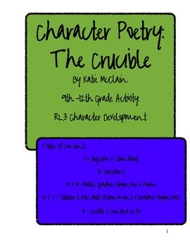 Character poem the crucible teacher character trait and character poem the crucible fandeluxe Choice Image