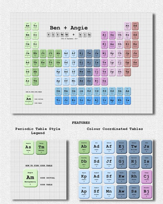 Periodic table wedding seating chart periodic table wedding table periodic table wedding seating chart periodic table wedding table plan seating chart science urtaz Image collections