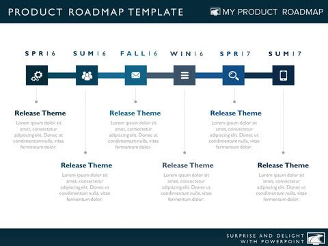 Six Phase Product Strategy Timeline Roadmap Presentation Diagram - product manager resume example