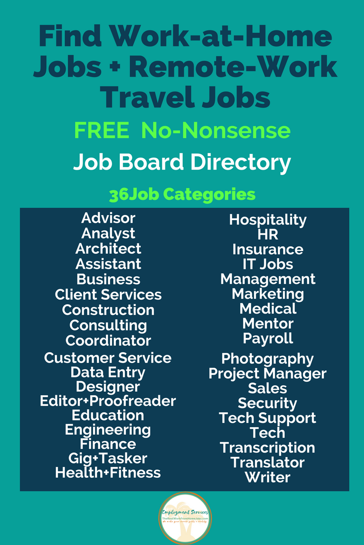 Work From Anywhere Home Or Travel And Work Remotely Remote