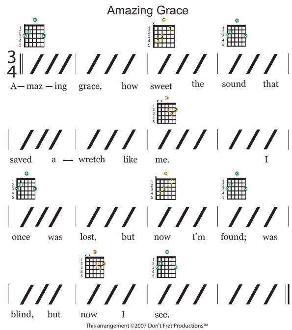 Color Coded Sheet Music Of Amazing Grace For Guitar Chords Music