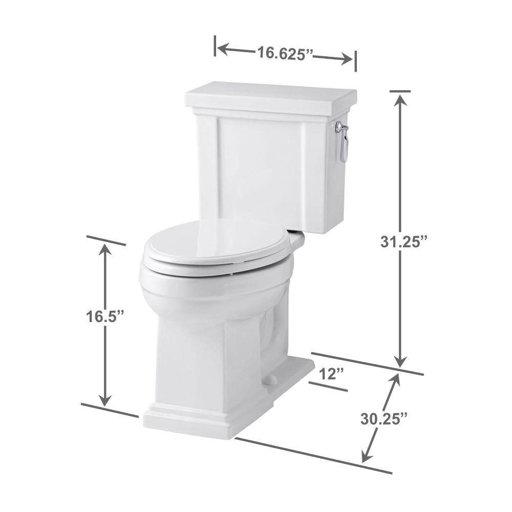 Kohler tresham 2piece 128 gpf single flush elongated