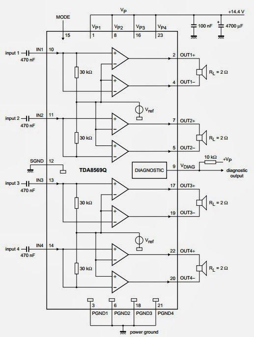 4 x 40w tda8569q audio amplifier