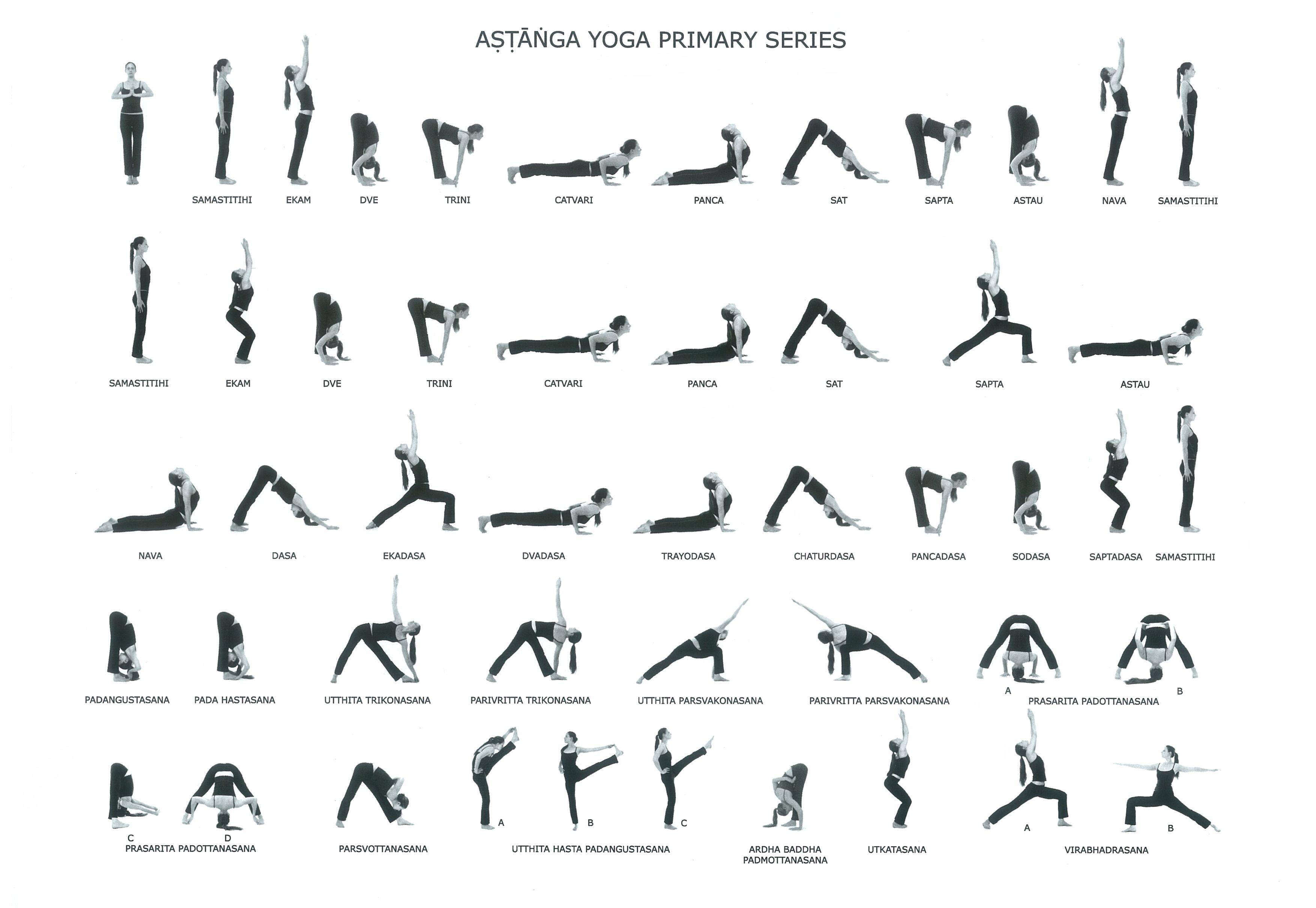 Асаны в йоге название и картинки
