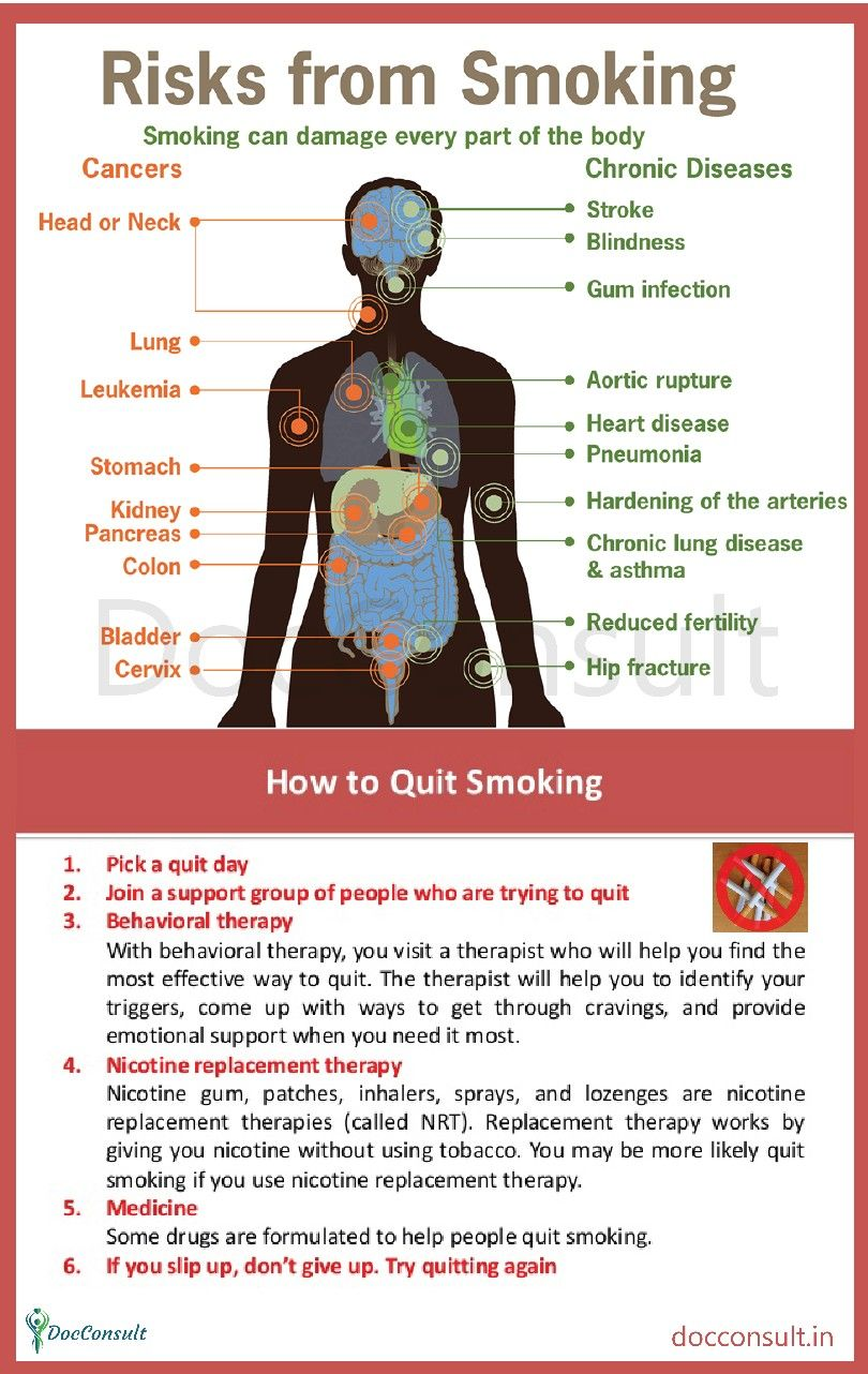 Communication on this topic: How Does Smoking Cause Lung Disease, how-does-smoking-cause-lung-disease/