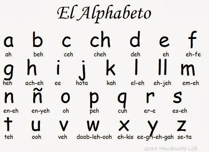 Image Result For Alphabet In Spanish Spanish Alphabet Spanish Lessons For Kids Learning Spanish Spanish alphabet chart printable