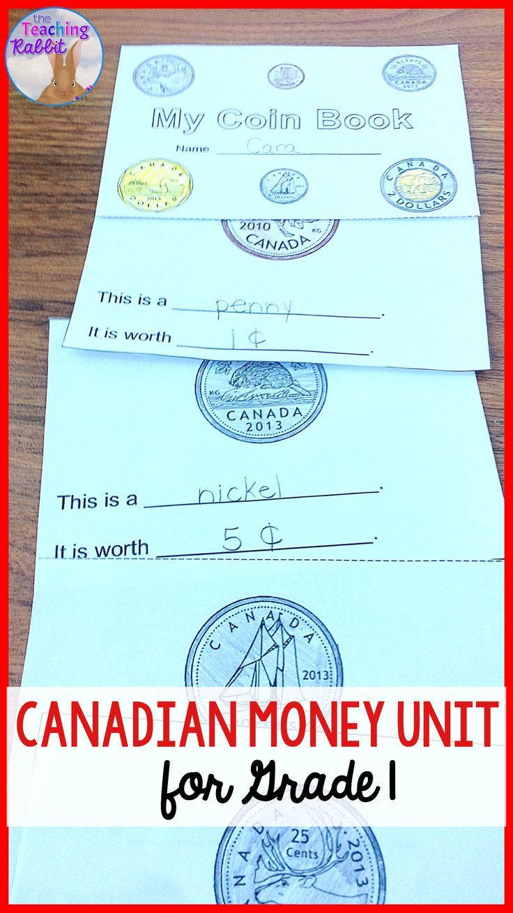 Canadian Money Unit for Grade 1 (Ontario Curriculum) | Wall words ...