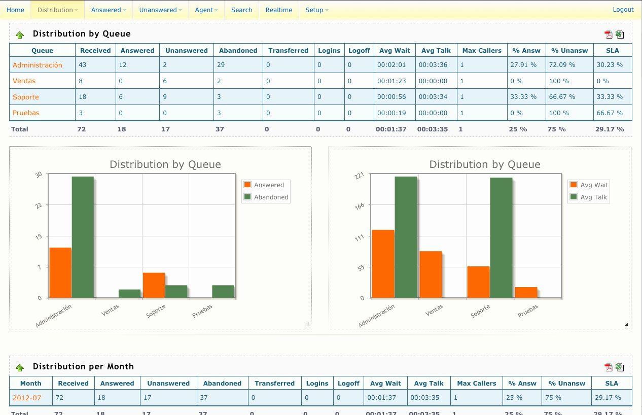 Data Center Cost Model Spreadsheet In