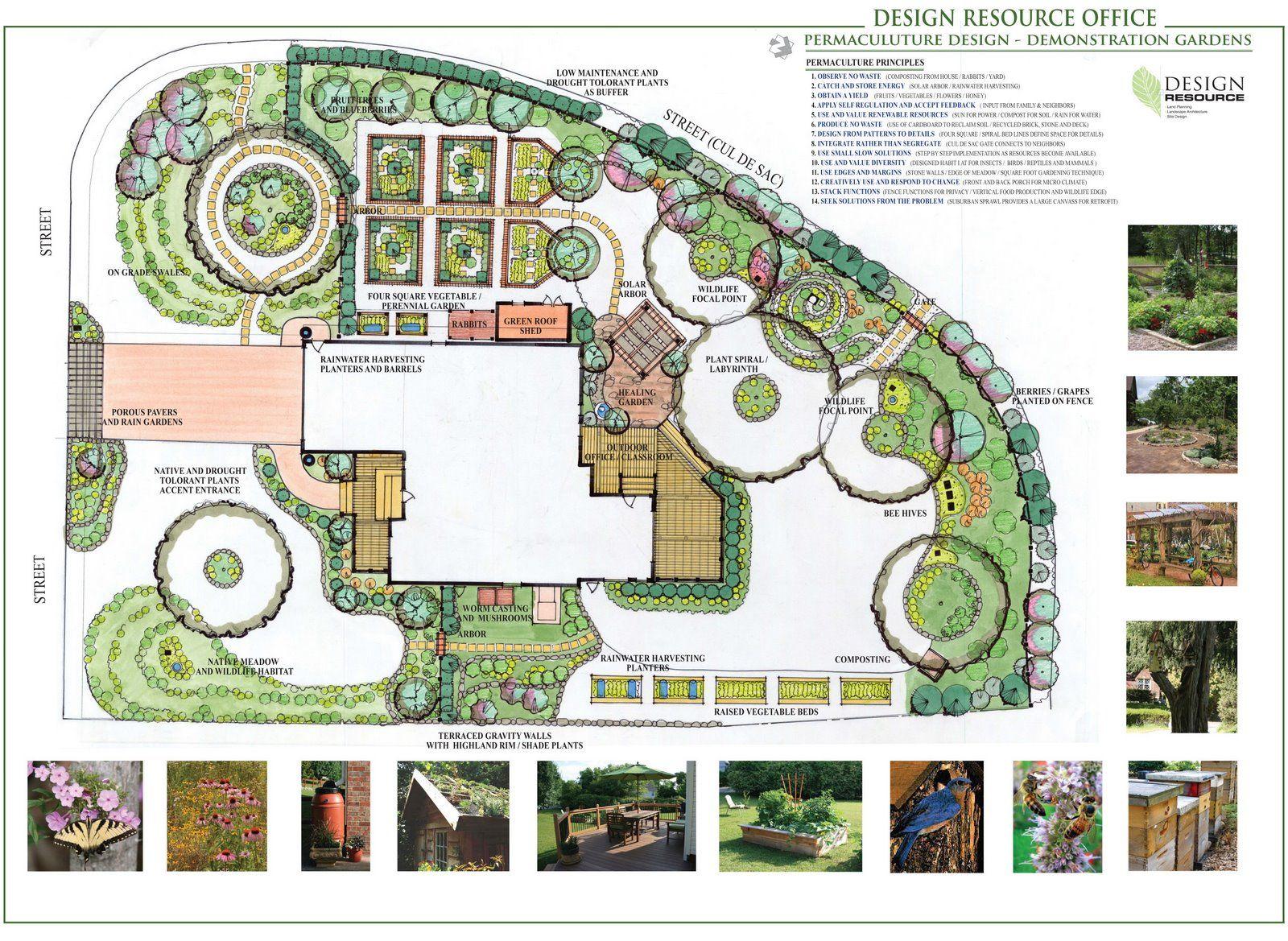 Formation concevoir votre espace nourricier gr ce au for Plan permaculture