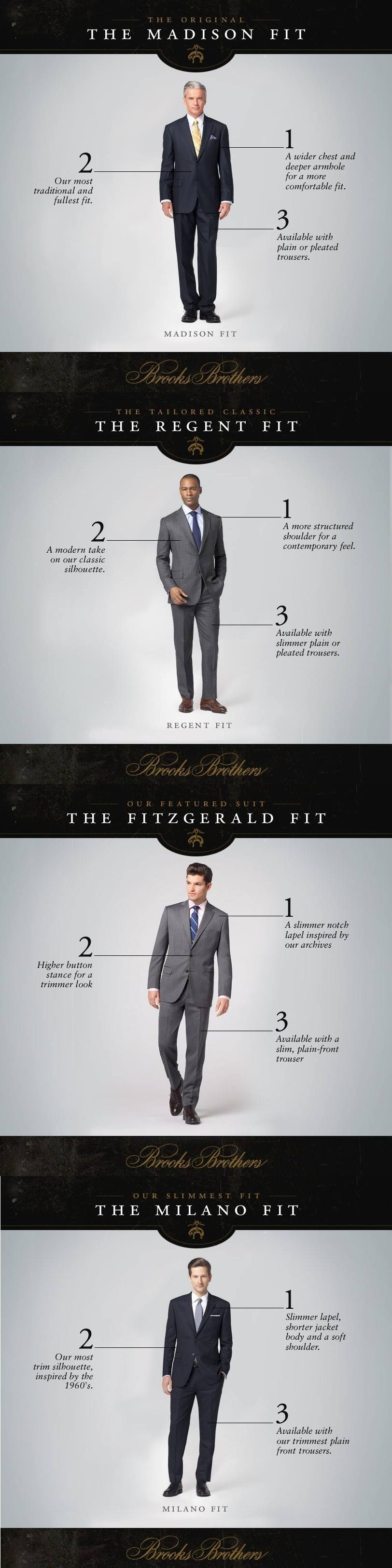 Brooks Brothers Suit Fits