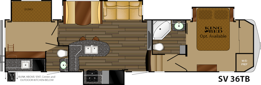 2014 Heartland Fifth Wheels | Heartland RVs | 36TB