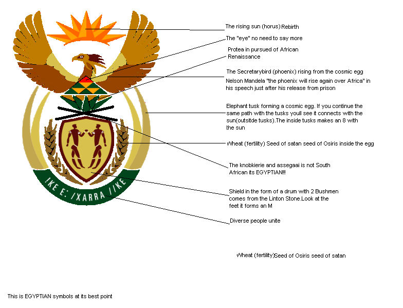 south african coat of arms symbols meanings google