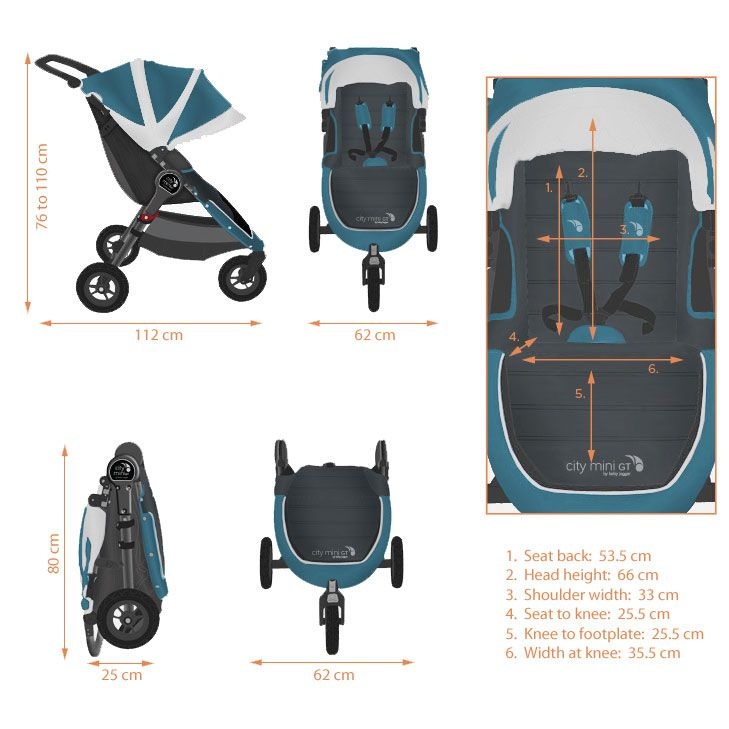 The City Mini Gt Double Can Become A Travel System In A Heartbeat