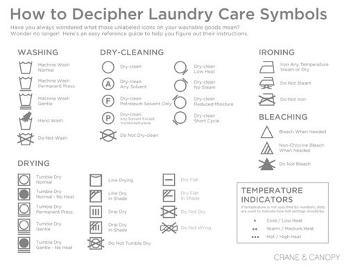 Crane And Canopy Blog Laundry Care Symbols Washing Instruction