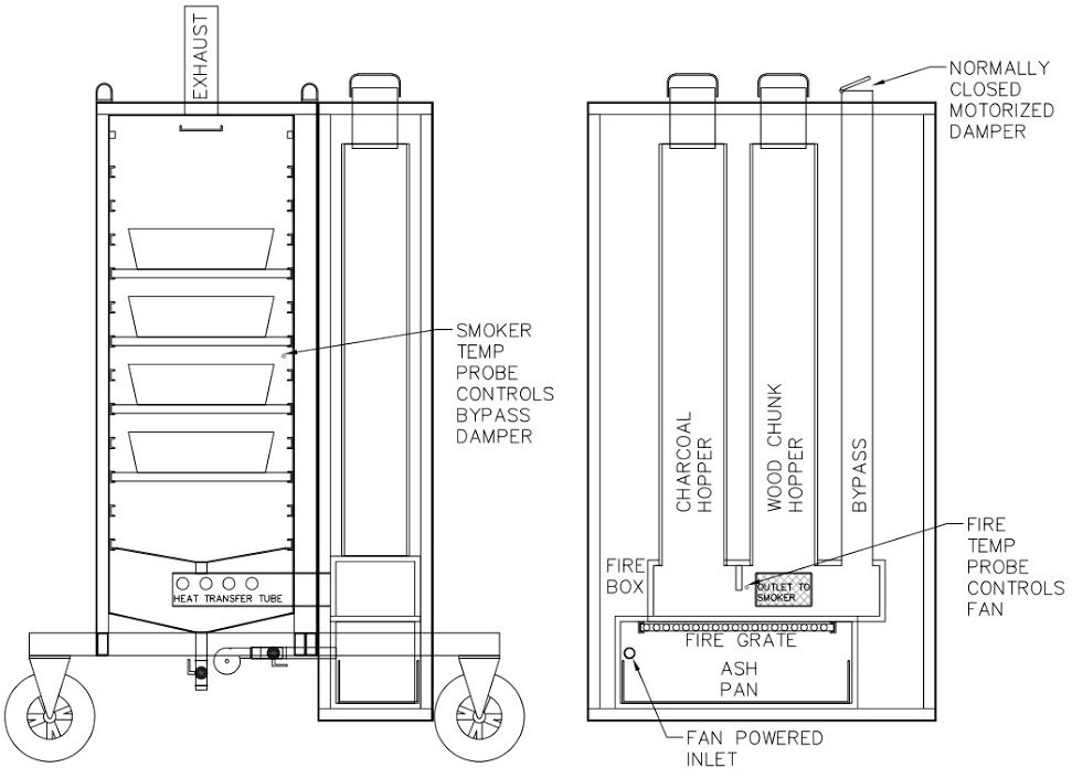 My Updated Gravity Feed design - The BBQ BRETHREN FORUMS. in ... on