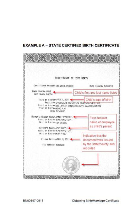 birth certificate sample