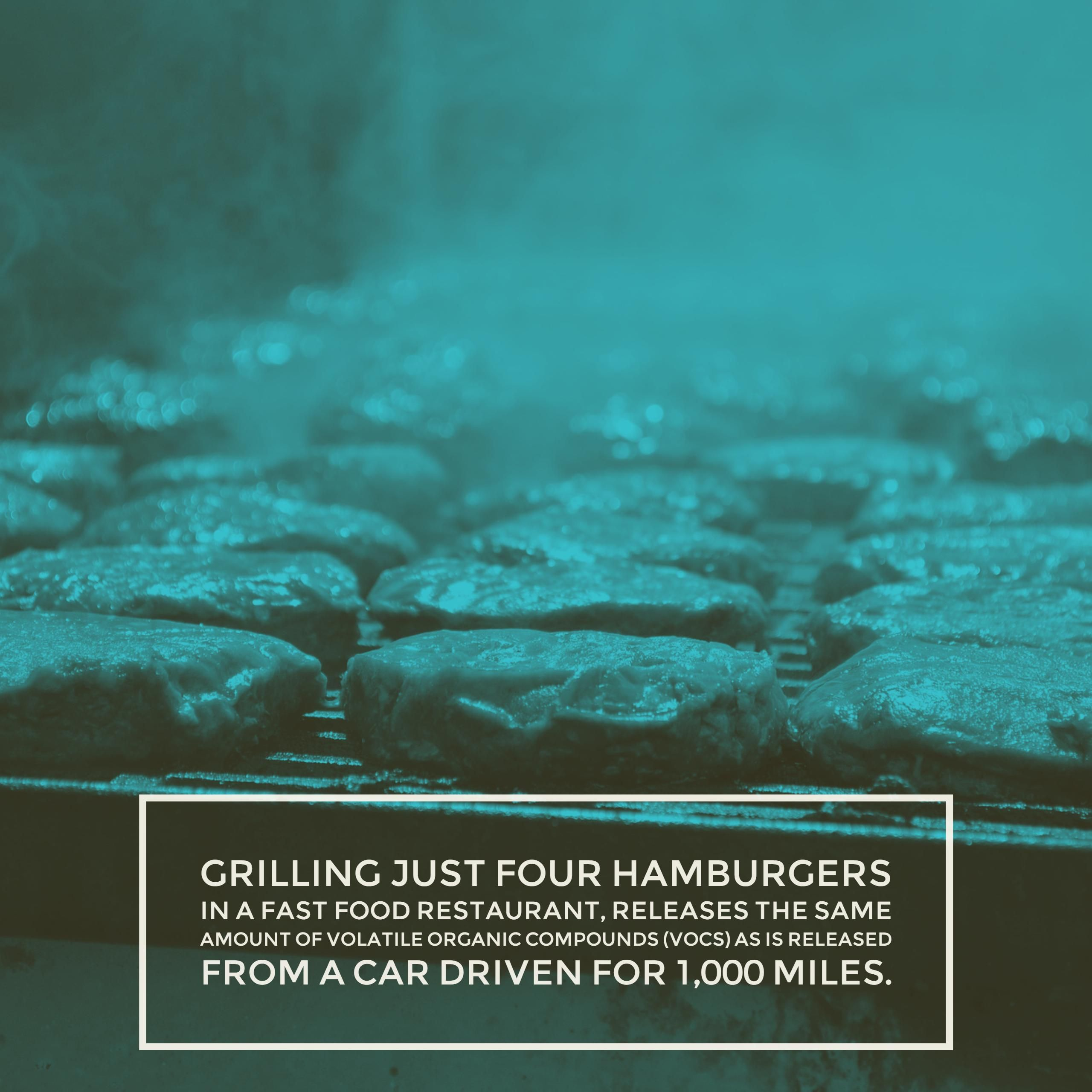 A recent study in Hong Kong revealed that grilling just