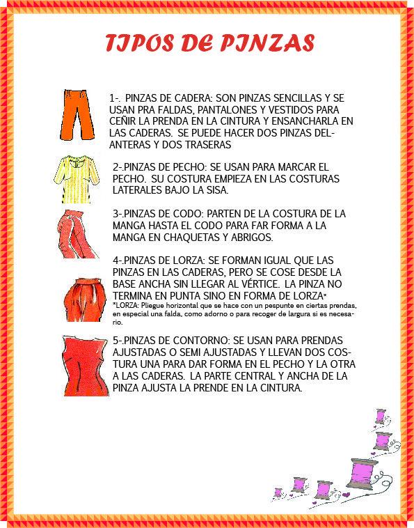 Pin de Deby de todos lados.... en EstudIANDO | Pinterest | Costura ...