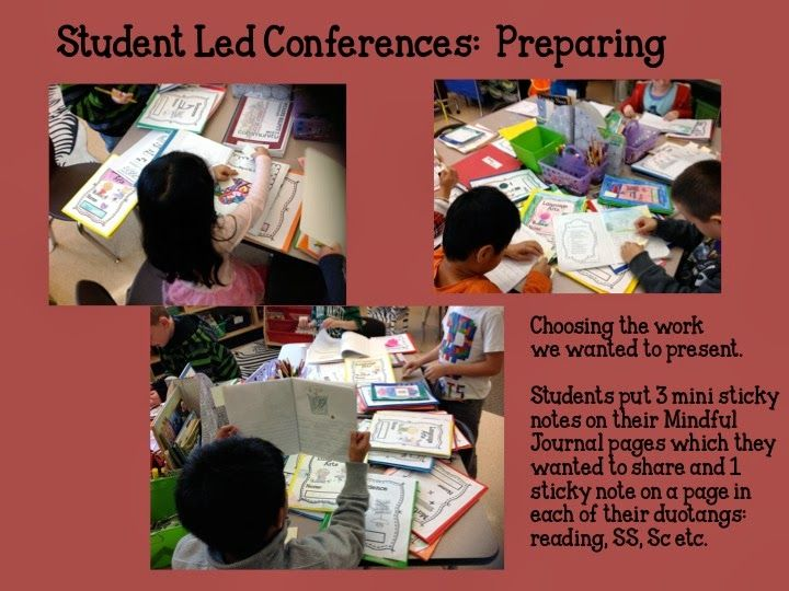 TheWriteStuffTeaching: WIN WIN ~Student Led Conferences Made Easy!