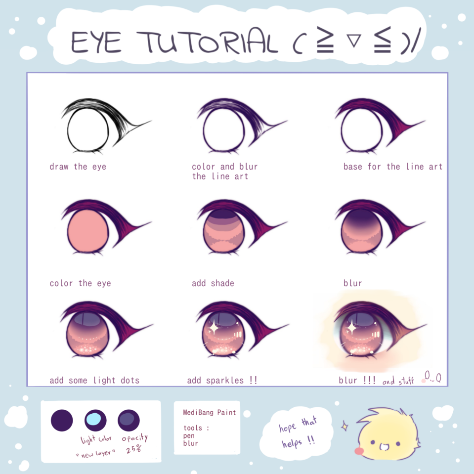 Eye tutorial !!|Antay6009|MediBang Drawings, Eye drawing
