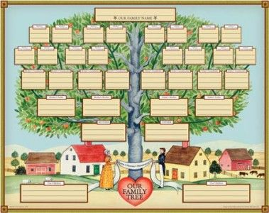 family tree maker free | family tree maker free | Pinterest ...
