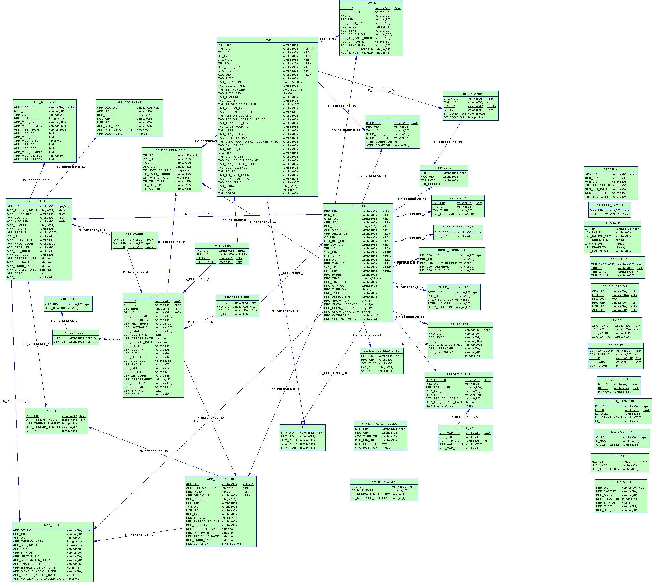 Pin By Diagram Bacamajalah On Wiring Samples Diagram Data