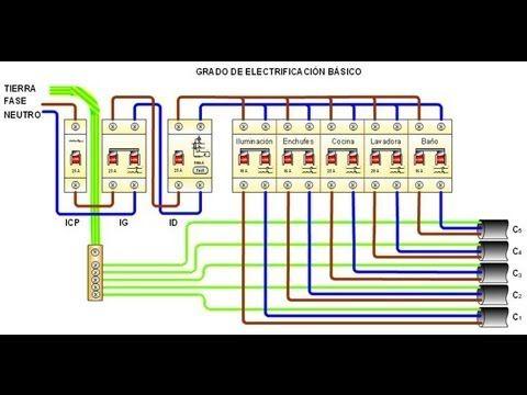 Instalacion de cuadro electrico youtube videos pinterest - Instalacion de electricidad ...
