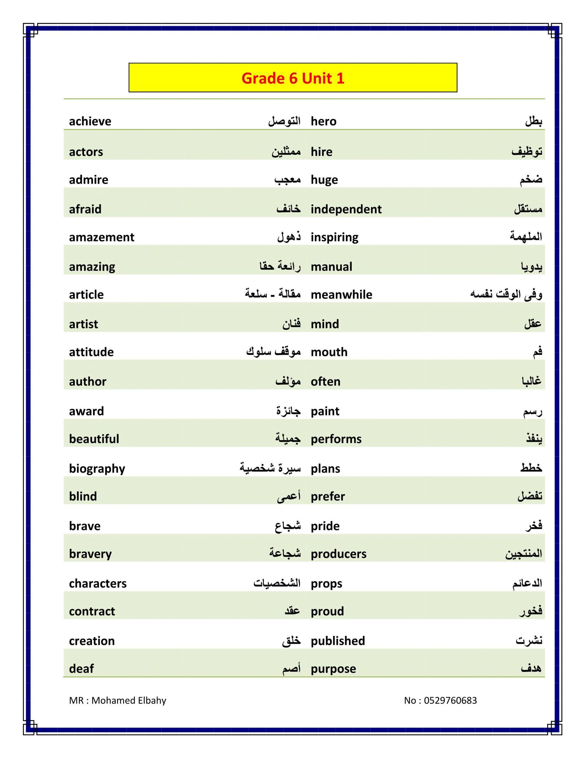 معاني الكلمات Vocabulary للصف السادس مادة اللغة الانجليزية Vocabulary