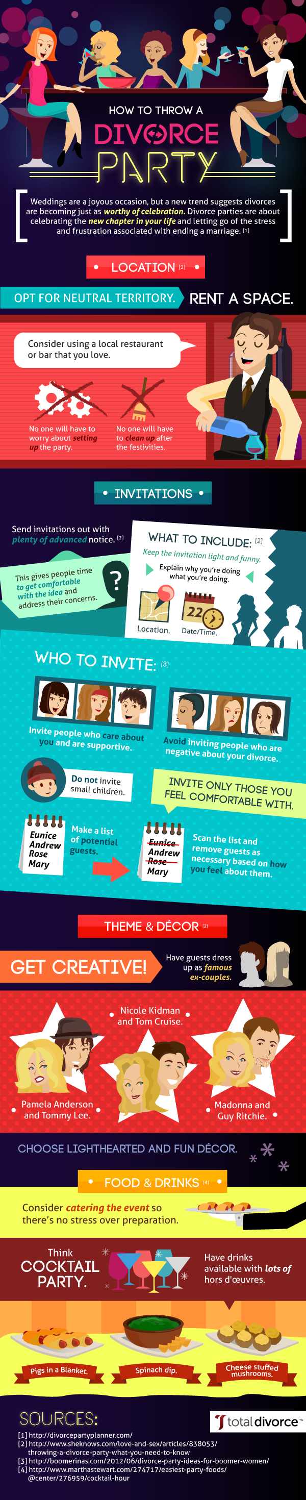 The Step-By-Step Guide To Throwing A Divorce Party   Divorce party ...