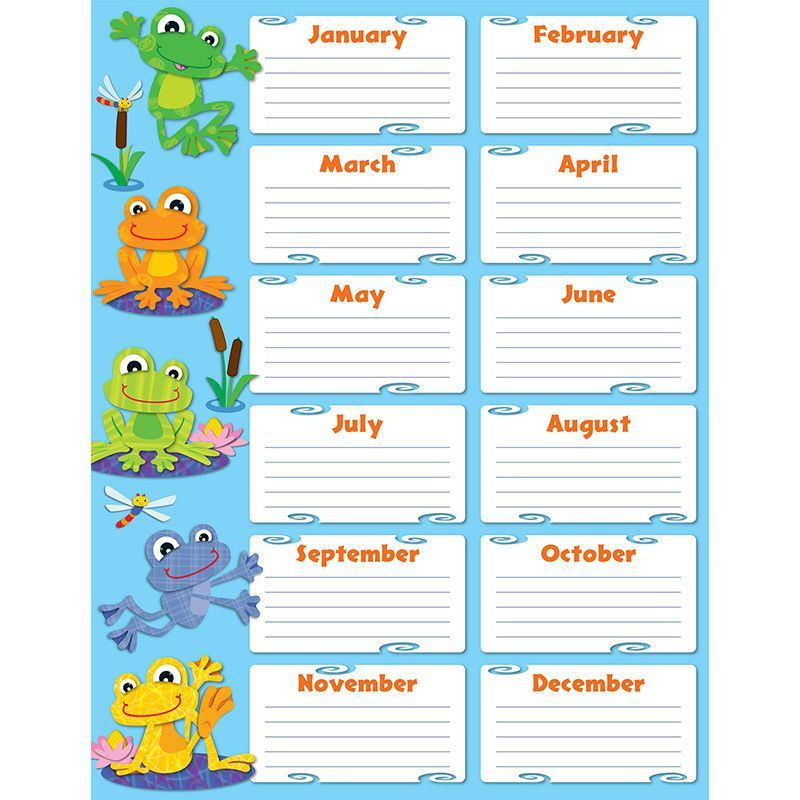 Never forget a student's birthday with this lively and light-hearted FUNky Frogs Birthday Chartlet. Easy to read and personalize, this is a perfect addition to any classroom! Includes one chart measur