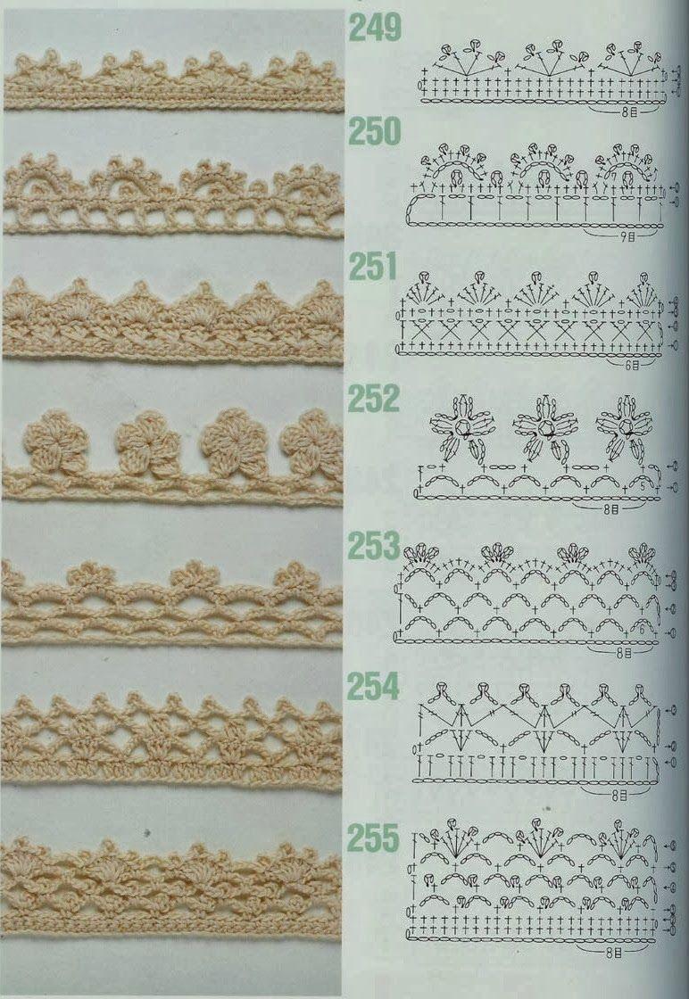 mes favoris tricot crochet 75 bordures au crochet id es mod les au crochet pinterest. Black Bedroom Furniture Sets. Home Design Ideas