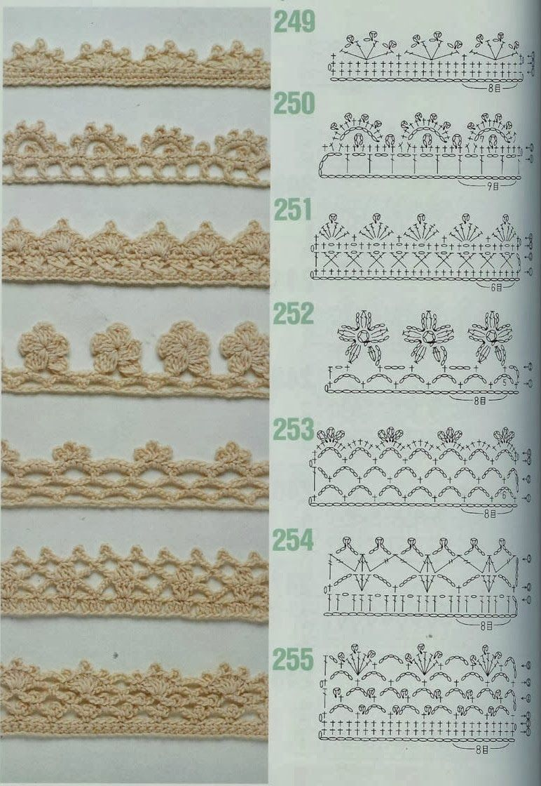 Mes favoris tricot crochet 75 bordures au crochet crochet edging crochet patterns on babys blanket bankloansurffo Image collections