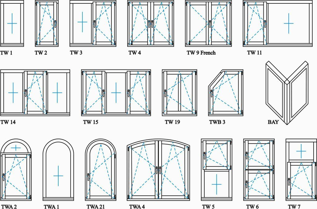 Gallery of window designs for homes gallery glass for Window sizes for homes