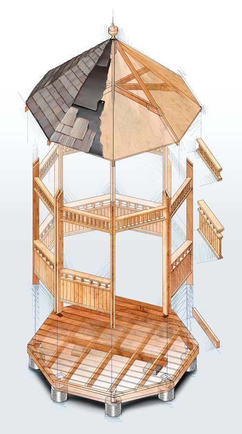 Como construir un gazebo construcciones gazebo - Gazebos de madera ...