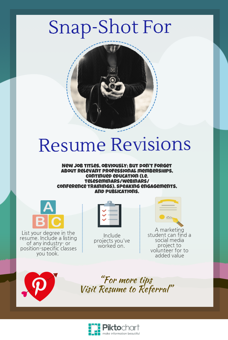 Resume Writing Made Easy Where To Focus Less Not More Resume