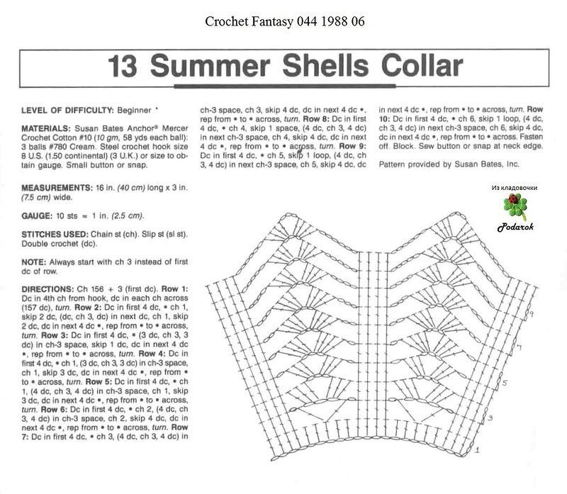 Summer Shells collar diagram