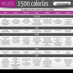 Dietas 1500 calorias diarias para adelgazar