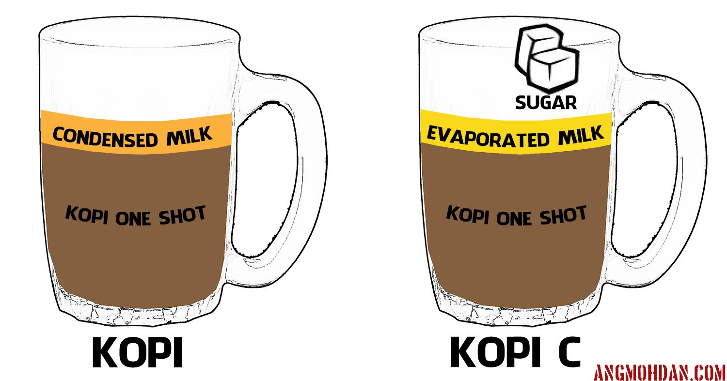 How To Order Kopi Angmohdan Kopi How To Order Coffee Coffee Addict