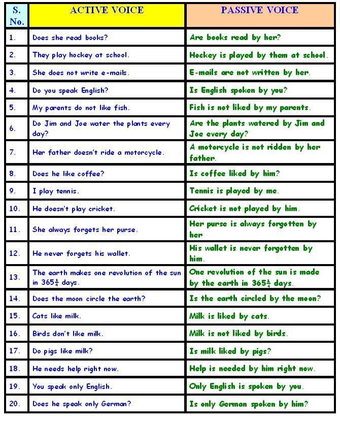 Theme, Russian introduction grammar grammar