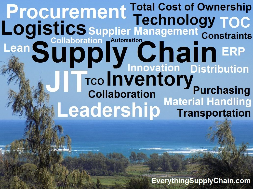 Pin By Supply Chain On Supply Chain Business Quotes Manager Quotes Funny Quotes Supply Chain