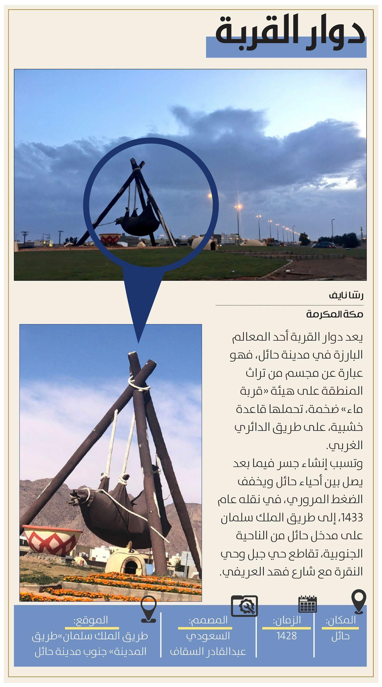 إنفوجرافيك دوار القربة صحيفة مكة Makkahnp In 2021 Fair Grounds Infographic Travel