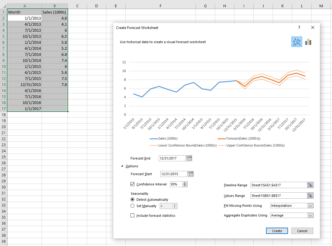 Forecast Sheet Expanded Dialog With Images