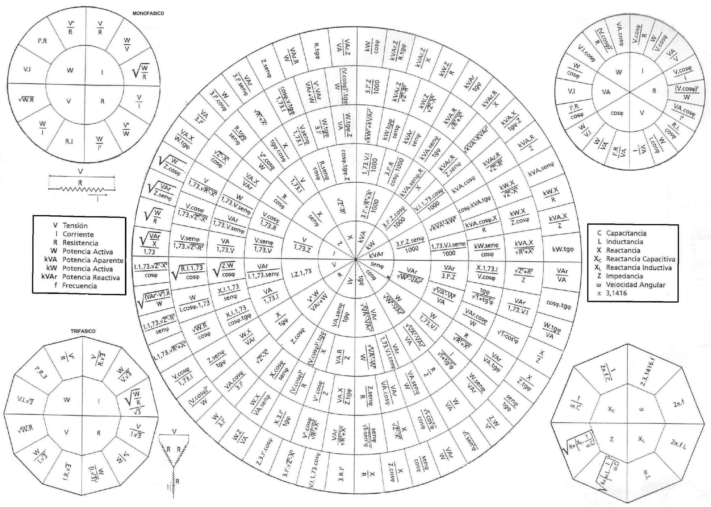 diagrama de cableado cheat sheet