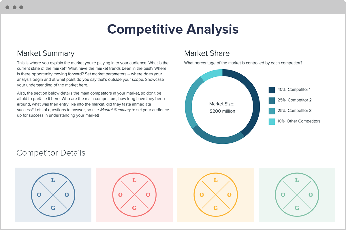 Visualize Market Share By Competitor Dive Into Each Competitor S Strengths Weaknesses Ela Competitive Analysis Marketing Strategy Business Document Templates
